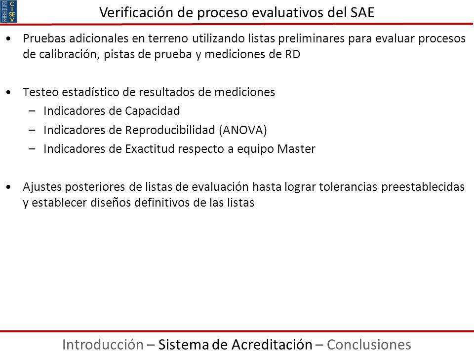 Pruebas adicionales en terreno utilizando listas preliminares para evaluar procesos de calibración, pistas de prueba y mediciones de RD Testeo estadís