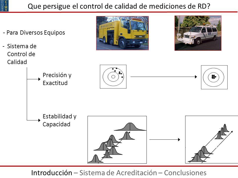 Que persigue el control de calidad de mediciones de RD? - Para Diversos Equipos -Sistema de Control de Calidad Precisión y Exactitud Estabilidad y Cap