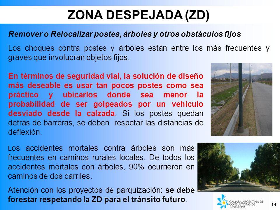 ZONA DESPEJADA (ZD) 14 En términos de seguridad vial, la solución de diseño más deseable es usar tan pocos postes como sea práctico y ubicarlos donde sea menor la probabilidad de ser golpeados por un vehículo desviado desde la calzada.