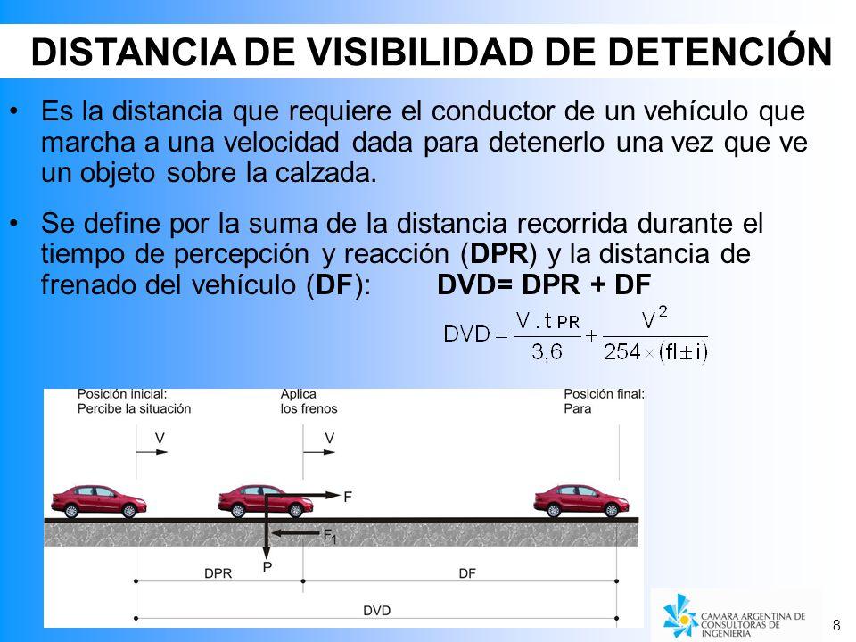 Es la distancia que requiere el conductor de un vehículo que marcha a una velocidad dada para detenerlo una vez que ve un objeto sobre la calzada. Se