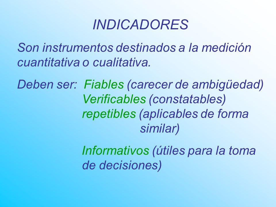INDICADORES Son instrumentos destinados a la medición cuantitativa o cualitativa.