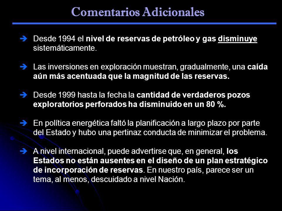 Comentarios Adicionales Desde 1994 el nivel de reservas de petróleo y gas disminuye sistemáticamente. Las inversiones en exploración muestran, gradual