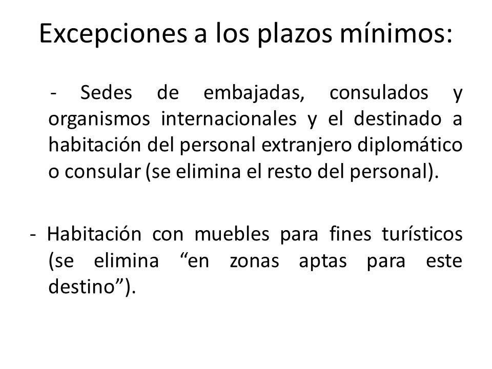 Excepciones a los plazos mínimos: - Sedes de embajadas, consulados y organismos internacionales y el destinado a habitación del personal extranjero di