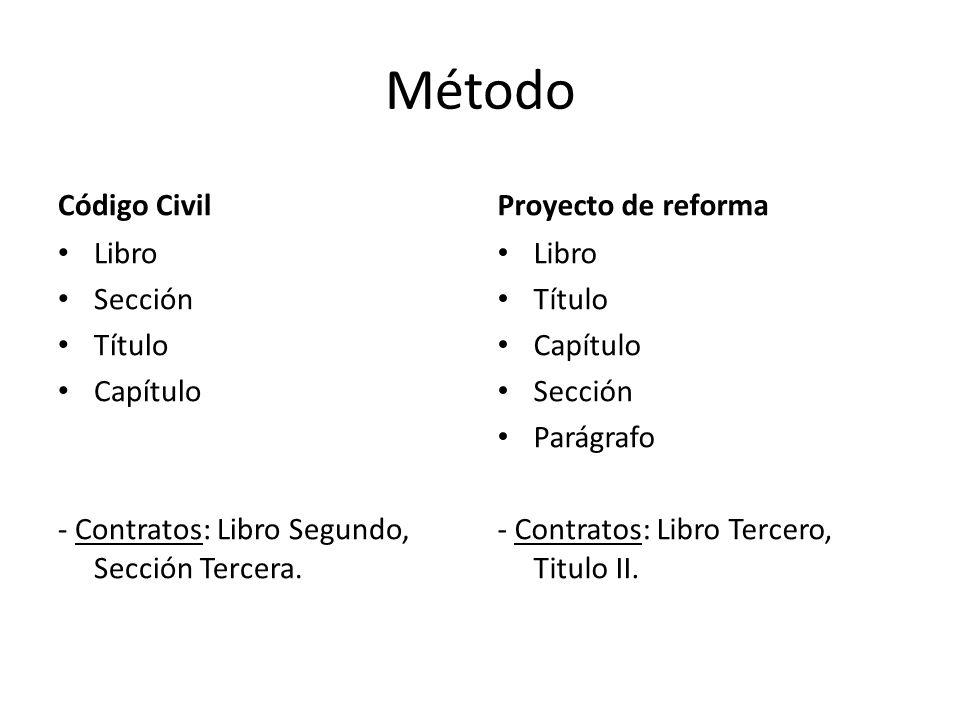 Método Código Civil Libro Sección Título Capítulo - Contratos: Libro Segundo, Sección Tercera. Proyecto de reforma Libro Título Capítulo Sección Parág
