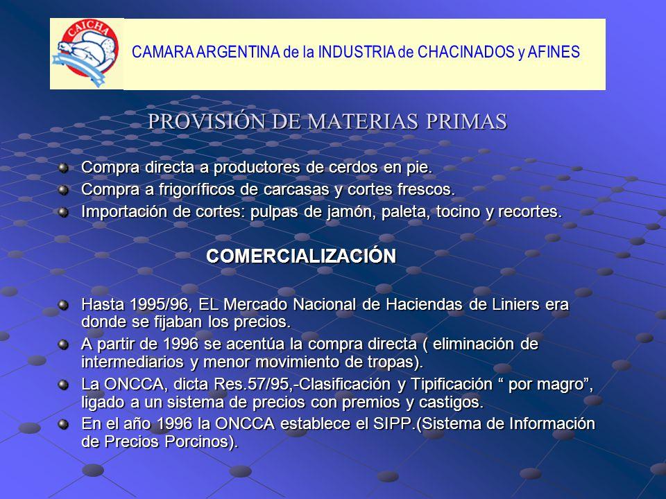 PROVISIÓN DE MATERIAS PRIMAS Compra directa a productores de cerdos en pie.