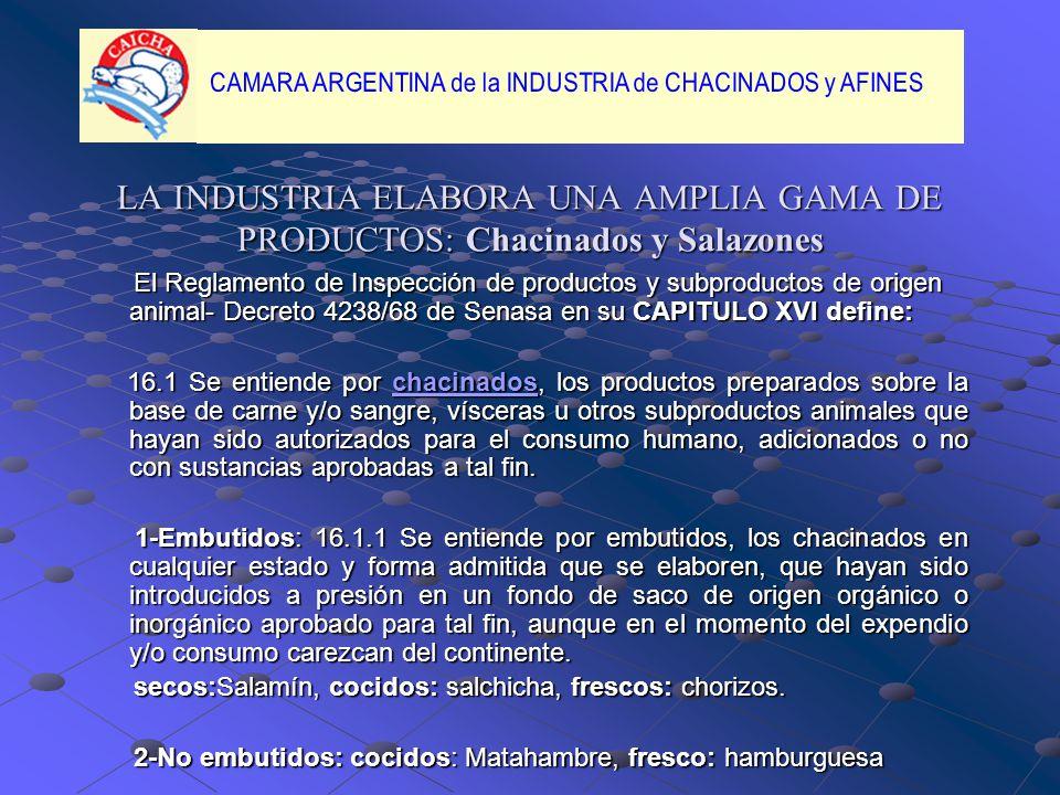 LA INDUSTRIA ELABORA UNA AMPLIA GAMA DE PRODUCTOS: Chacinados y Salazones El Reglamento de Inspección de productos y subproductos de origen animal- Decreto 4238/68 de Senasa en su CAPITULO XVI define: El Reglamento de Inspección de productos y subproductos de origen animal- Decreto 4238/68 de Senasa en su CAPITULO XVI define: 16.1 Se entiende por chacinados, los productos preparados sobre la base de carne y/o sangre, vísceras u otros subproductos animales que hayan sido autorizados para el consumo humano, adicionados o no con sustancias aprobadas a tal fin.