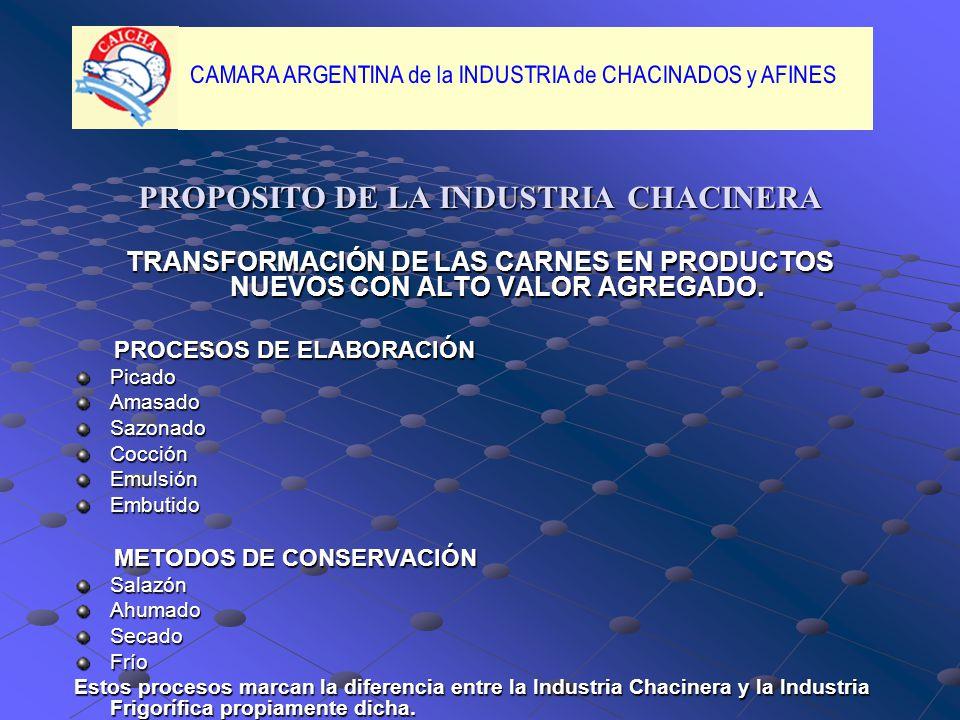 PROPOSITO DE LA INDUSTRIA CHACINERA TRANSFORMACIÓN DE LAS CARNES EN PRODUCTOS NUEVOS CON ALTO VALOR AGREGADO.