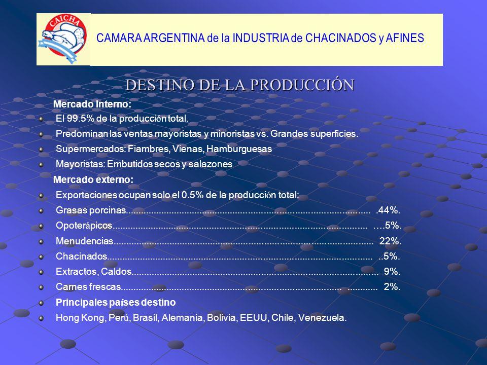 DESTINO DE LA PRODUCCIÓN Mercado Interno: El 99.5% de la producci ó n total.