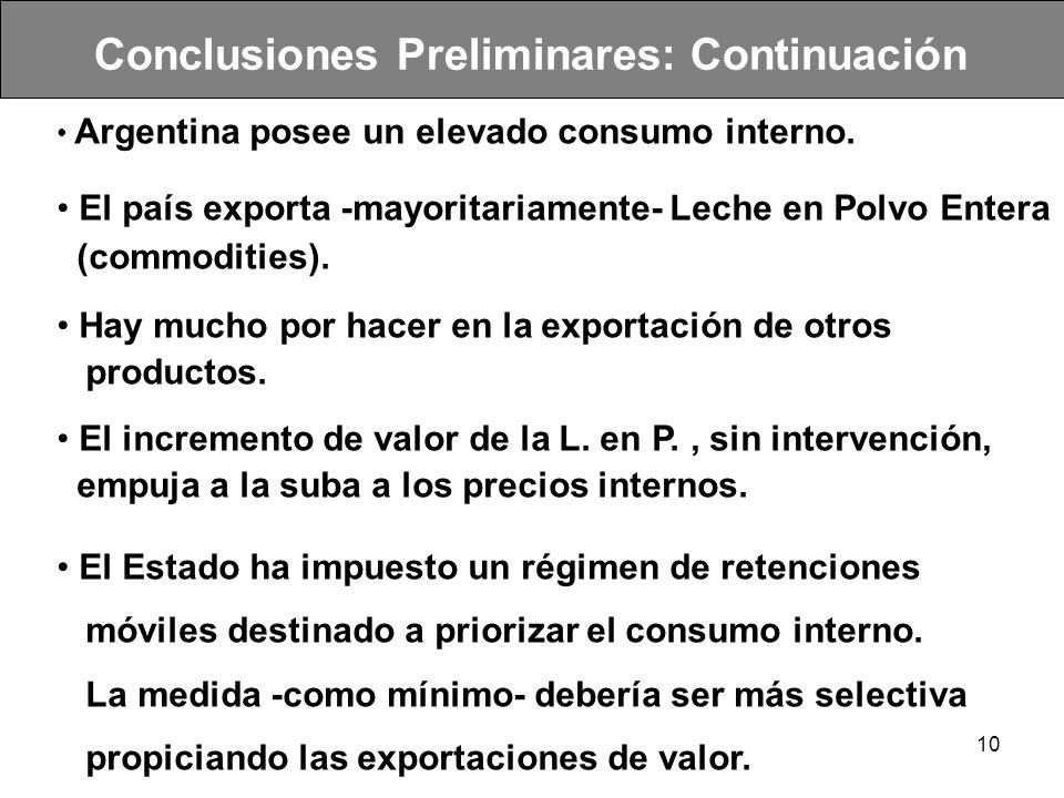 10 Conclusiones Preliminares: Continuación Argentina posee un elevado consumo interno. El país exporta -mayoritariamente- Leche en Polvo Entera (commo