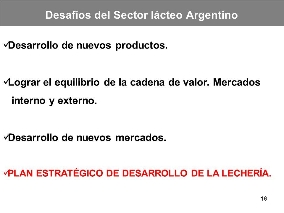 16 Desafíos del Sector lácteo Argentino Desarrollo de nuevos productos. Lograr el equilibrio de la cadena de valor. Mercados interno y externo. Desarr