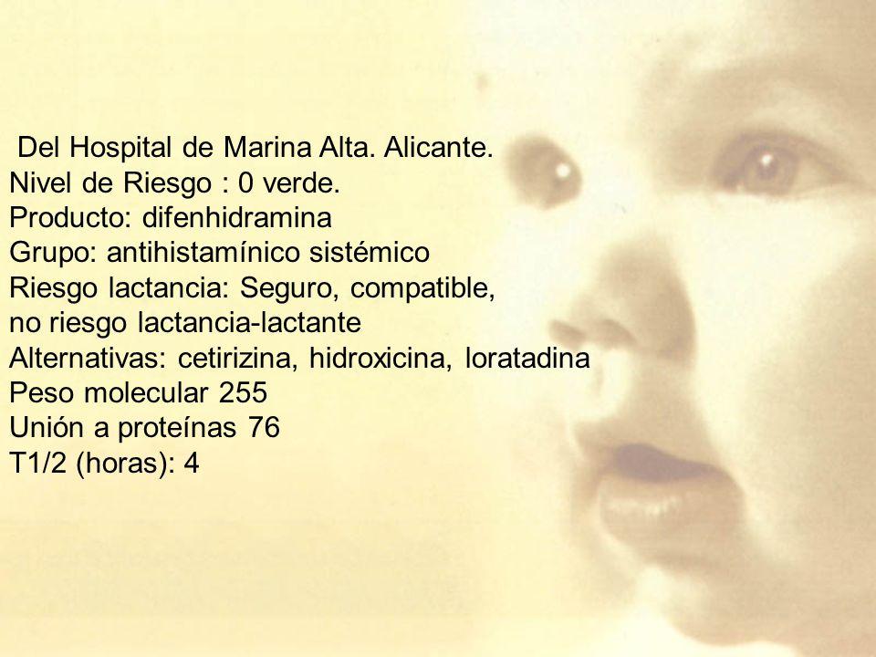 Del Hospital de Marina Alta.Alicante. Nivel de Riesgo : 0 verde.