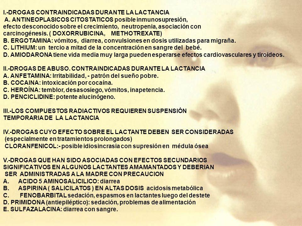 I.-DROGAS CONTRAINDICADAS DURANTE LA LACTANCIA A.