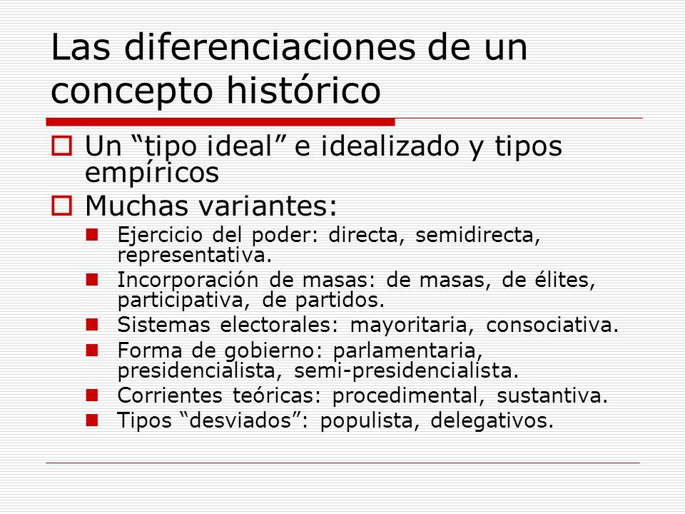 Las diferenciaciones de un concepto histórico Un tipo ideal e idealizado y tipos empíricos Muchas variantes: Ejercicio del poder: directa, semidirecta