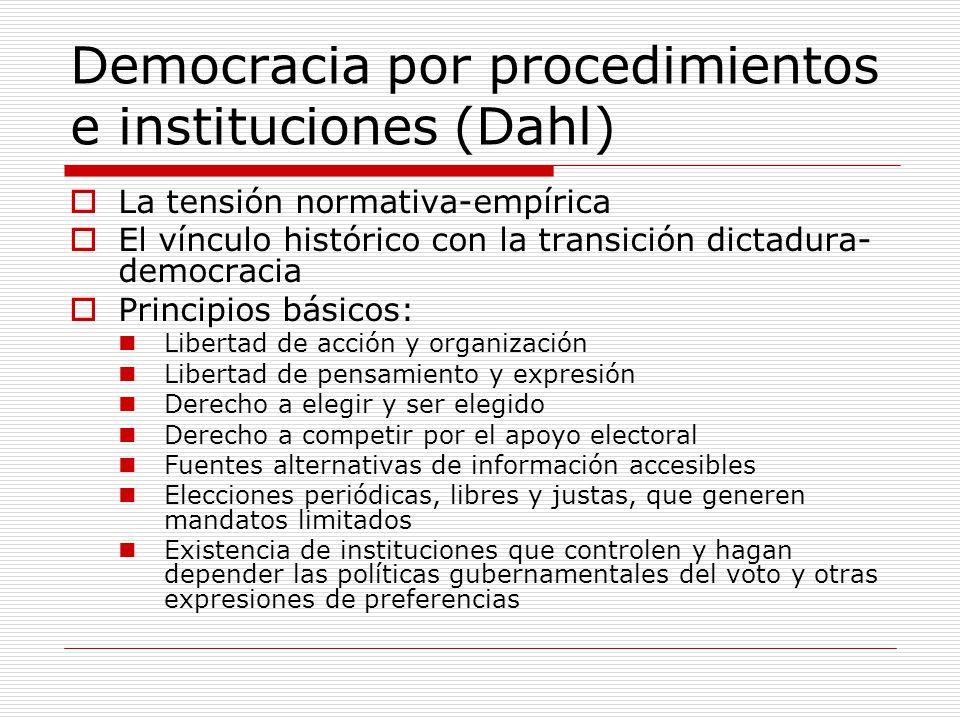 Democracia por procedimientos e instituciones (Dahl) La tensión normativa-empírica El vínculo histórico con la transición dictadura- democracia Princi