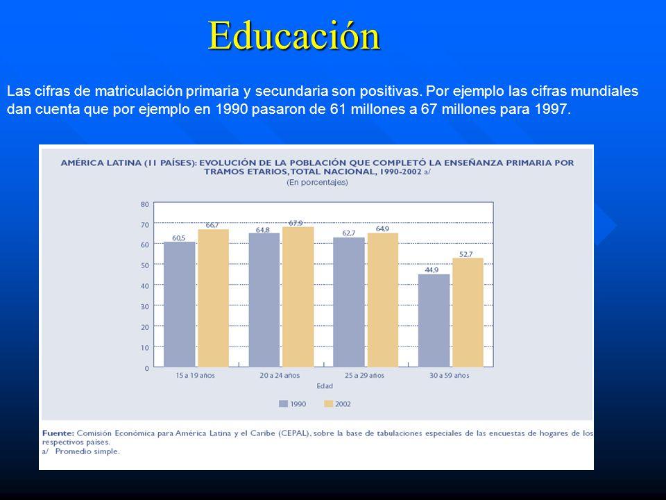 Educación Las cifras de matriculación primaria y secundaria son positivas. Por ejemplo las cifras mundiales dan cuenta que por ejemplo en 1990 pasaron