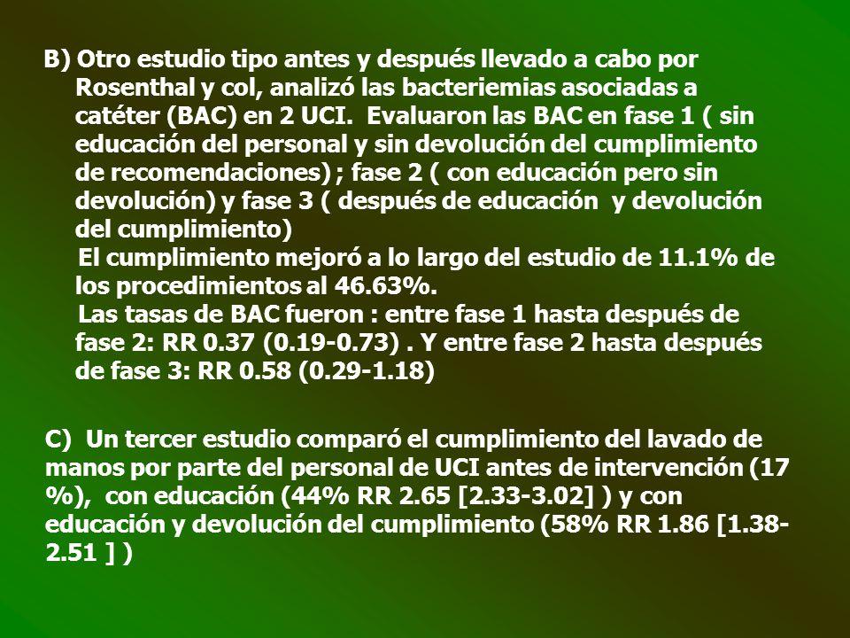 B) Otro estudio tipo antes y después llevado a cabo por Rosenthal y col, analizó las bacteriemias asociadas a catéter (BAC) en 2 UCI. Evaluaron las BA