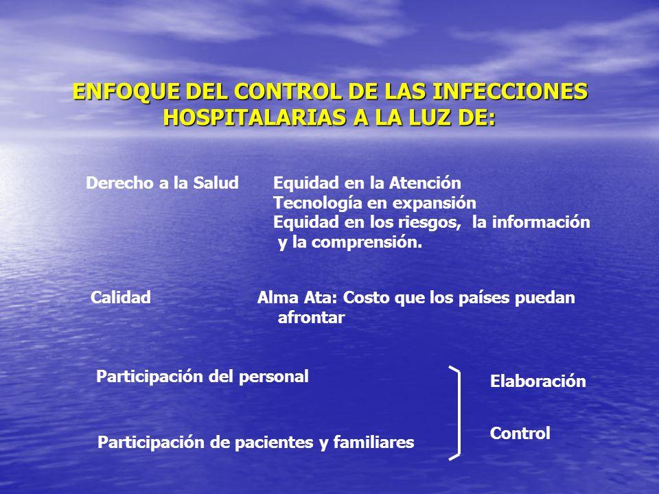 PROGRAMA DE CONTROL DE LAS INFECCIONES HOSPITALARIAS VIGILANCIA NORMATIZACION EDUCACION