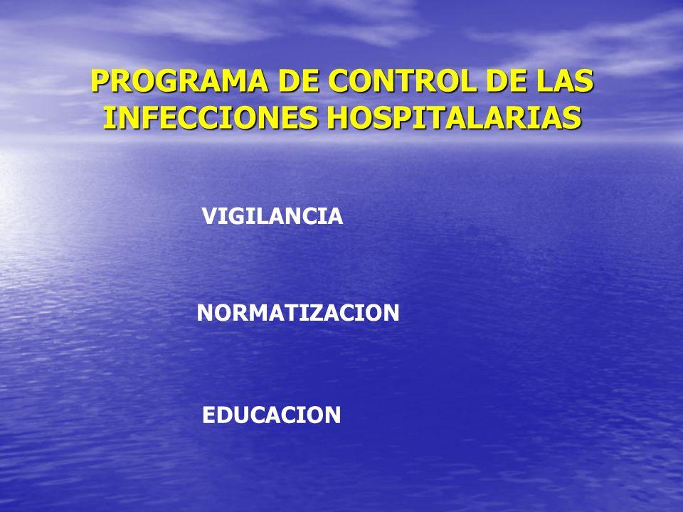 VIGILANCIA DE LAS INFECCIONES HOSPITALARIAS CONOCIMIENTO DE LA REALIDAD ELABORACION DE INDICADORES DIFUSION DE LOS RESULTADOS PARTICIPACION DEL PERSONAL EN LA MEDIDAS A TOMAR, GUIAS, DECISIONES EJECUCION DE LAS MEDIDAS EVALUACION