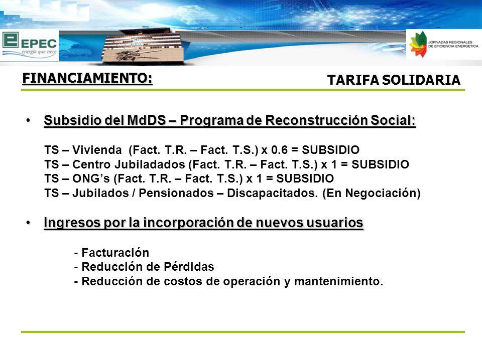 Subsidio del MdDS – Programa de Reconstrucción Social:Subsidio del MdDS – Programa de Reconstrucción Social: TS – Vivienda (Fact. T.R. – Fact. T.S.) x