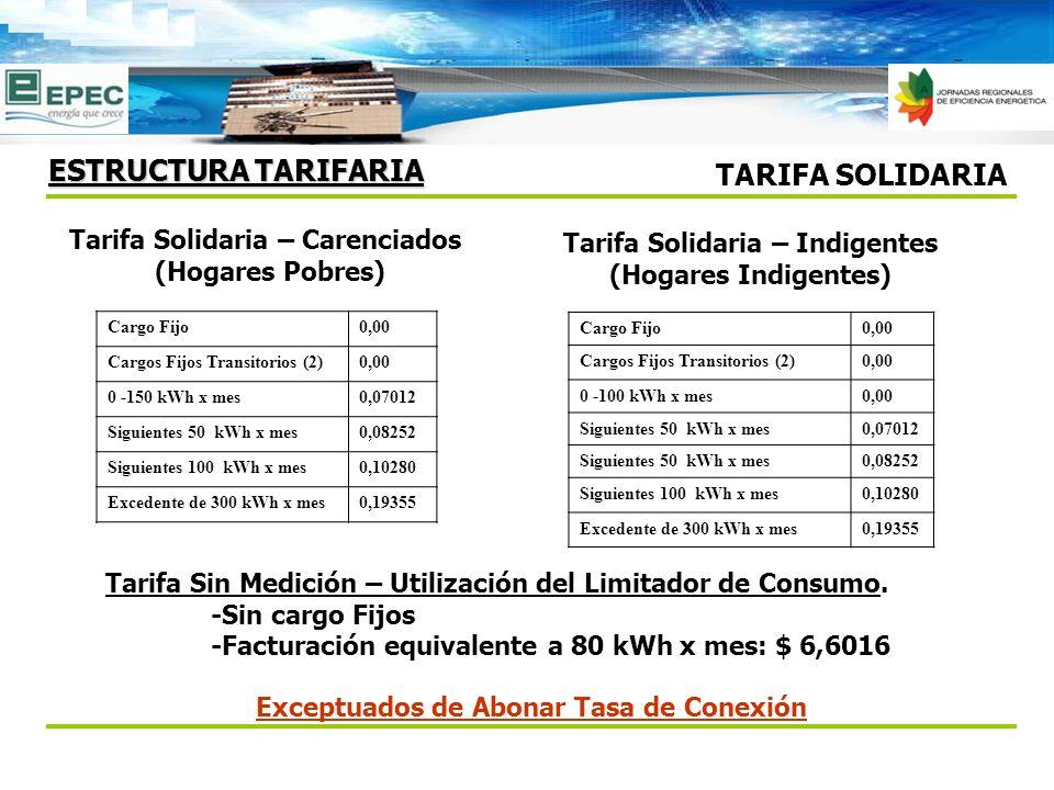 Cargo Fijo0,00 Cargos Fijos Transitorios (2)0,00 0 -150 kWh x mes0,07012 Siguientes 50 kWh x mes0,08252 Siguientes 100 kWh x mes0,10280 Excedente de 300 kWh x mes0,19355 ESTRUCTURA TARIFARIA TARIFA SOLIDARIA Tarifa Solidaria – Carenciados (Hogares Pobres) Cargo Fijo0,00 Cargos Fijos Transitorios (2)0,00 0 -100 kWh x mes0,00 Siguientes 50 kWh x mes0,07012 Siguientes 50 kWh x mes0,08252 Siguientes 100 kWh x mes0,10280 Excedente de 300 kWh x mes0,19355 Tarifa Solidaria – Indigentes (Hogares Indigentes) Tarifa Sin Medición – Utilización del Limitador de Consumo.