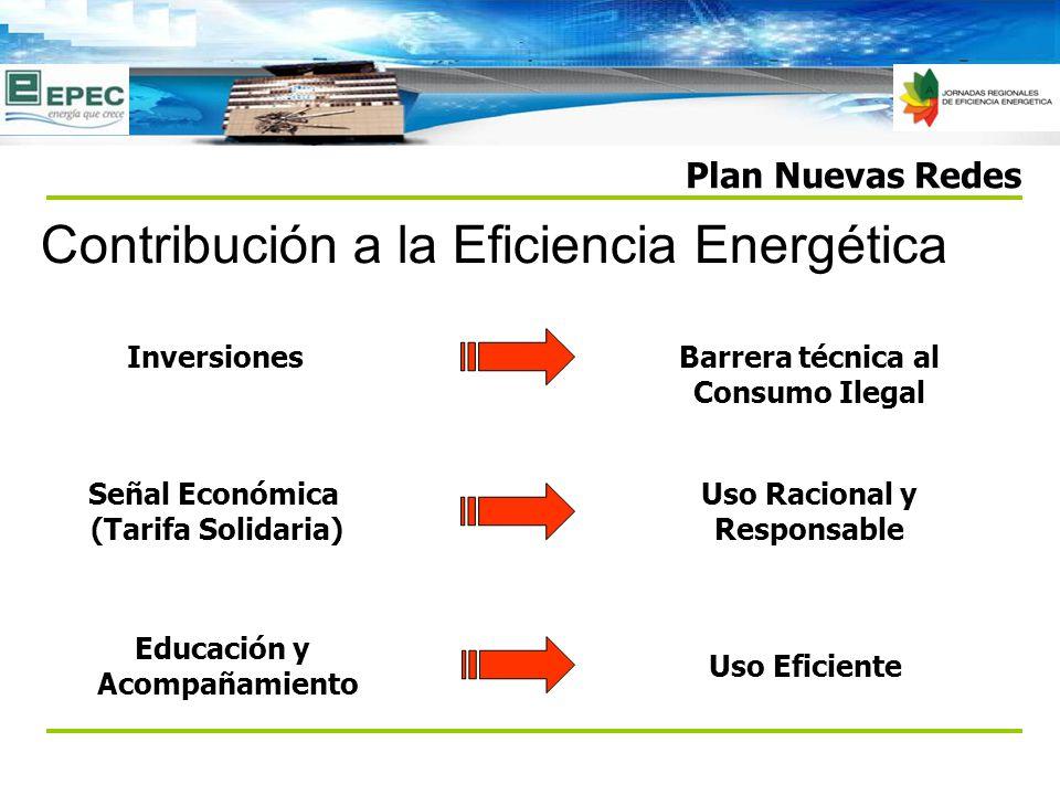 Contribución a la Eficiencia Energética Plan Nuevas Redes Inversiones Barrera técnica al Consumo Ilegal Señal Económica (Tarifa Solidaria) Educación y