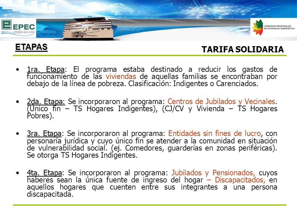 TARIFA SOLIDARIA ETAPAS 1ra. Etapa1ra. Etapa: El programa estaba destinado a reducir los gastos de funcionamiento de las viviendas de aquellas familia