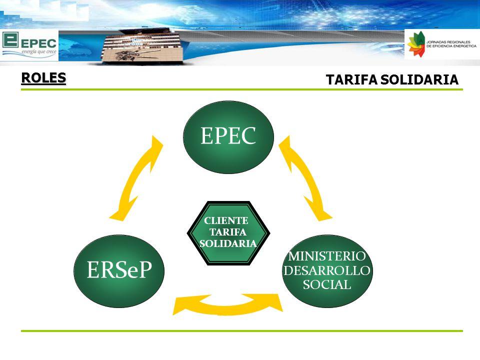EPEC ERSeP MINISTERIO DESARROLLO SOCIAL CLIENTE TARIFA SOLIDARIA TARIFA SOLIDARIA ROLES
