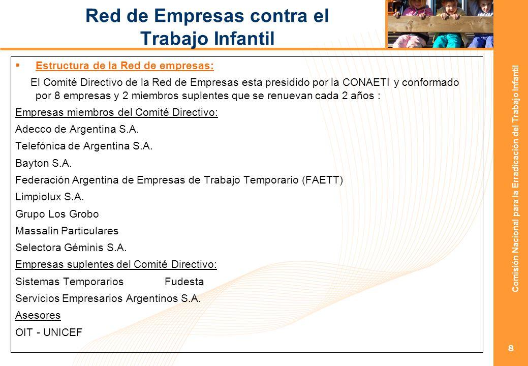 Comisión Nacional para la Erradicación del Trabajo Infantil 8 Red de Empresas contra el Trabajo Infantil Estructura de la Red de empresas: El Comité Directivo de la Red de Empresas esta presidido por la CONAETI y conformado por 8 empresas y 2 miembros suplentes que se renuevan cada 2 años : Empresas miembros del Comité Directivo: Adecco de Argentina S.A.
