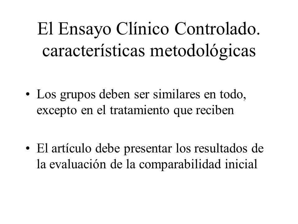 El Ensayo Clínico Controlado.