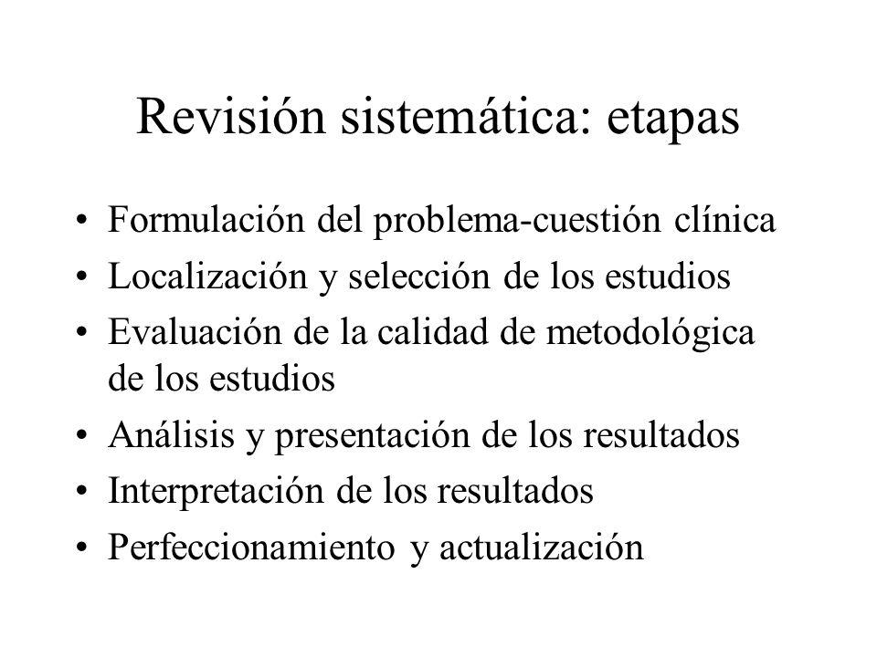 Revisión sistemática: etapas Formulación del problema-cuestión clínica Localización y selección de los estudios Evaluación de la calidad de metodológica de los estudios Análisis y presentación de los resultados Interpretación de los resultados Perfeccionamiento y actualización
