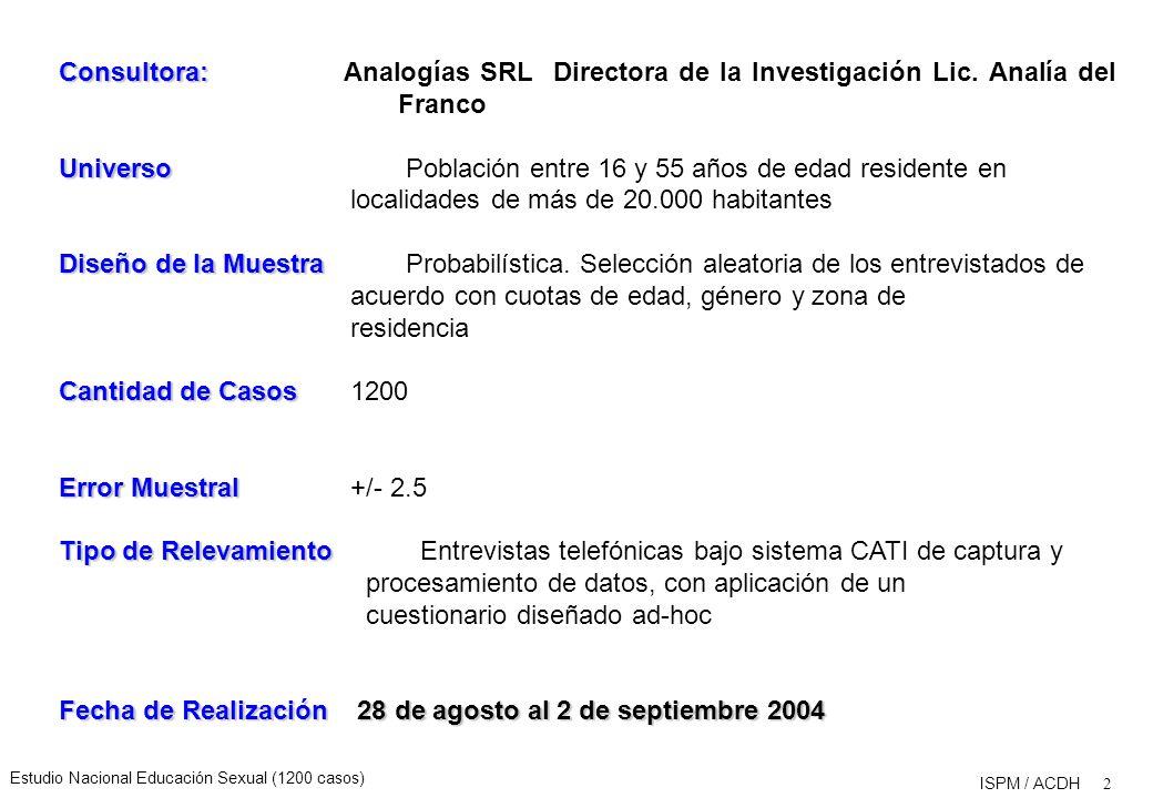 Estudio Nacional Educación Sexual (1200 casos) 3 ISPM / ACDH Contexto