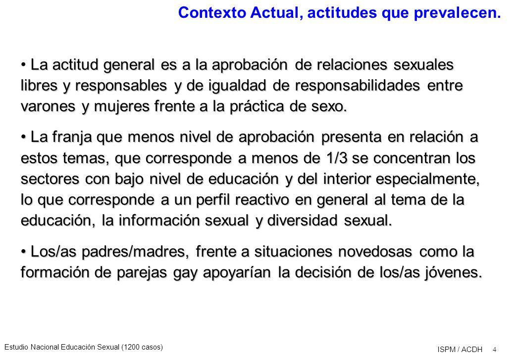 Estudio Nacional Educación Sexual (1200 casos) 4 ISPM / ACDH La actitud general es a la aprobación de relaciones sexuales libres y responsables y de igualdad de responsabilidades entre varones y mujeres frente a la práctica de sexo.