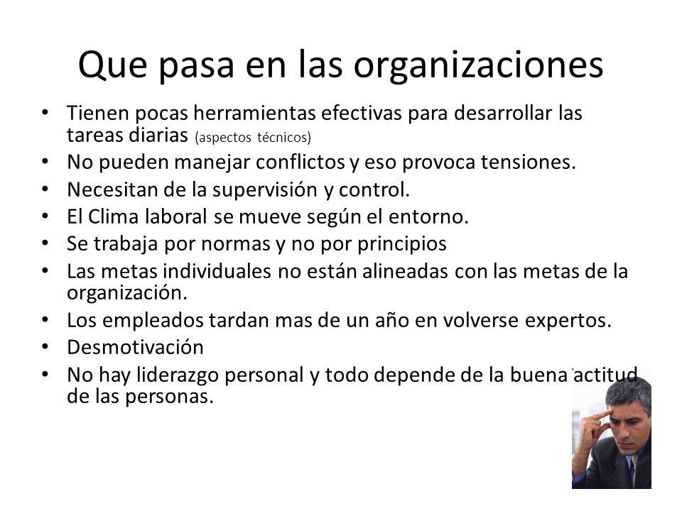 Que pasa en las organizaciones Tienen pocas herramientas efectivas para desarrollar las tareas diarias (aspectos técnicos) No pueden manejar conflicto