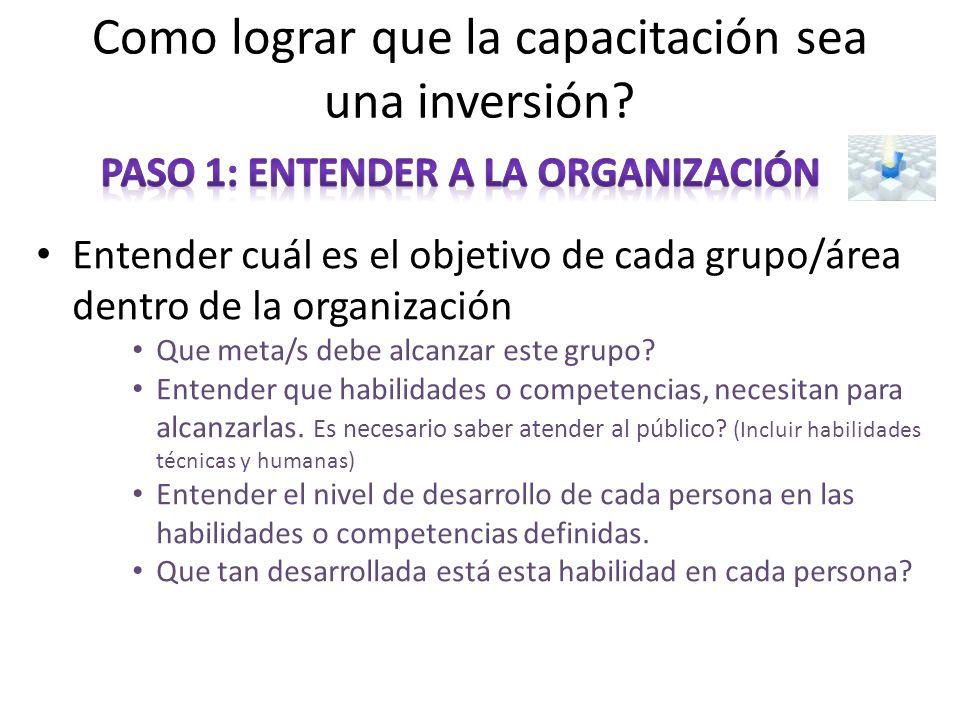 Como lograr que la capacitación sea una inversión? Entender cuál es el objetivo de cada grupo/área dentro de la organización Que meta/s debe alcanzar