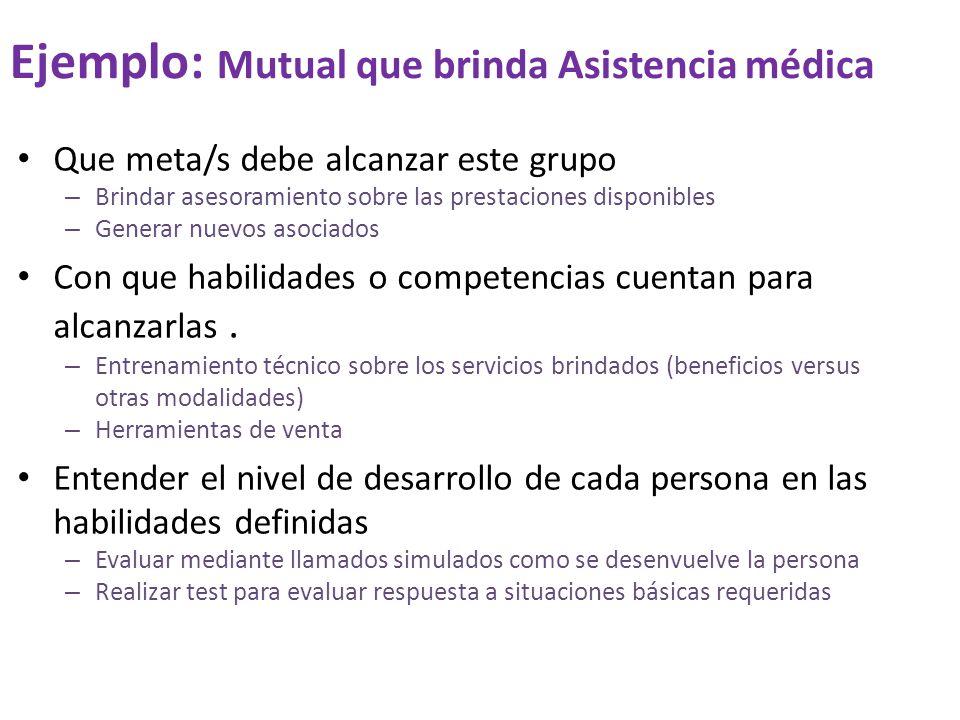 Ejemplo: Mutual que brinda Asistencia médica Que meta/s debe alcanzar este grupo – Brindar asesoramiento sobre las prestaciones disponibles – Generar