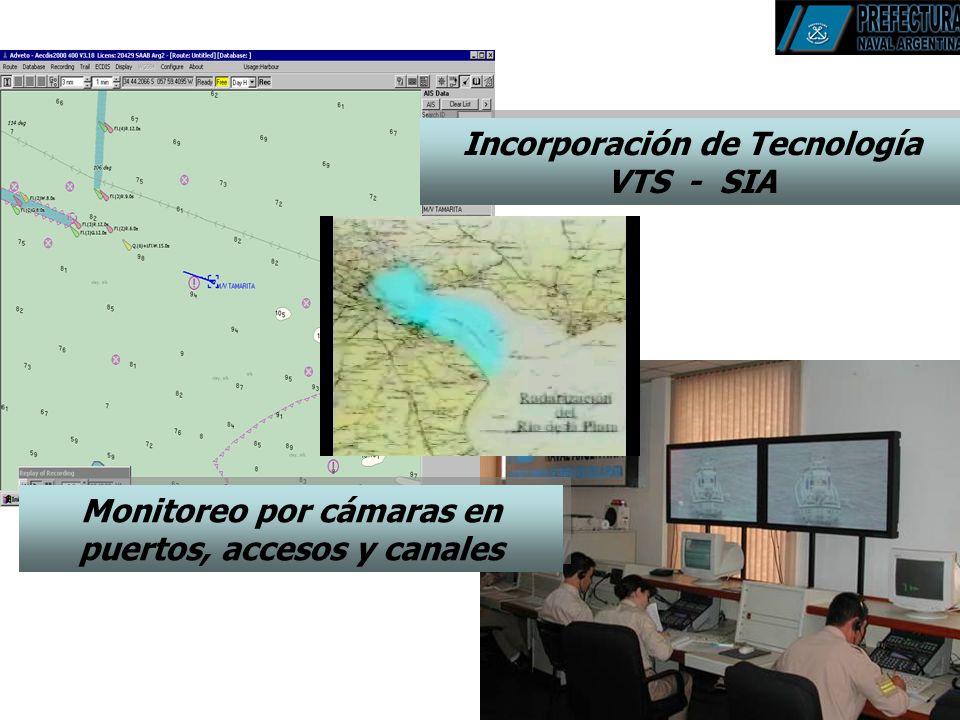 Incorporación de Tecnología VTS - SIA Incorporación de Tecnología VTS - SIA Monitoreo por cámaras en puertos, accesos y canales