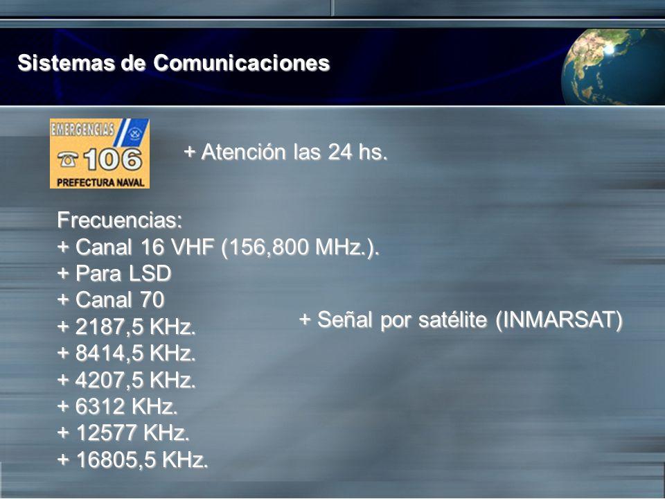 CANAL FRECUENCIA 09 156.450 10 156.500 12 156.600 14 156.700 15 156.750 (Aviso del clima cada 4 horas) 74 156.725 (Escucha L90) 16 156.800 Otros canales: CANAL FRECUENCIA 06 156.30 (Entre barcos) 70 156.525 (Llamada selectiva digital) Canales mas importantes operados por la Prefectura Naval Argentina