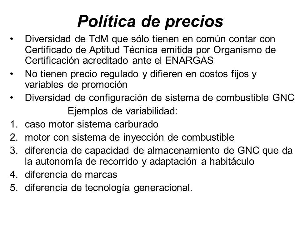 Política de precios Diversidad de TdM que sólo tienen en común contar con Certificado de Aptitud Técnica emitida por Organismo de Certificación acredi