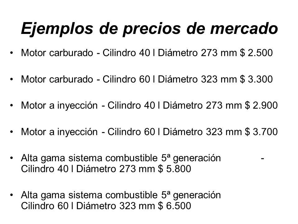 Ejemplos de precios de mercado Motor carburado - Cilindro 40 l Diámetro 273 mm $ 2.500 Motor carburado - Cilindro 60 l Diámetro 323 mm $ 3.300 Motor a inyección - Cilindro 40 l Diámetro 273 mm $ 2.900 Motor a inyección - Cilindro 60 l Diámetro 323 mm $ 3.700 Alta gama sistema combustible 5ª generación - Cilindro 40 l Diámetro 273 mm $ 5.800 Alta gama sistema combustible 5ª generación Cilindro 60 l Diámetro 323 mm $ 6.500
