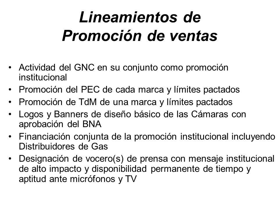 Lineamientos de Promoción de ventas Actividad del GNC en su conjunto como promoción institucional Promoción del PEC de cada marca y límites pactados P