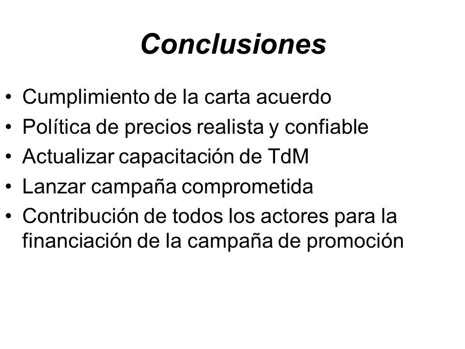 Conclusiones Cumplimiento de la carta acuerdo Política de precios realista y confiable Actualizar capacitación de TdM Lanzar campaña comprometida Contribución de todos los actores para la financiación de la campaña de promoción