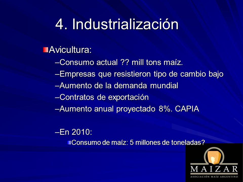Avicultura: –Consumo actual ?? mill tons maíz. –Empresas que resistieron tipo de cambio bajo –Aumento de la demanda mundial –Contratos de exportación