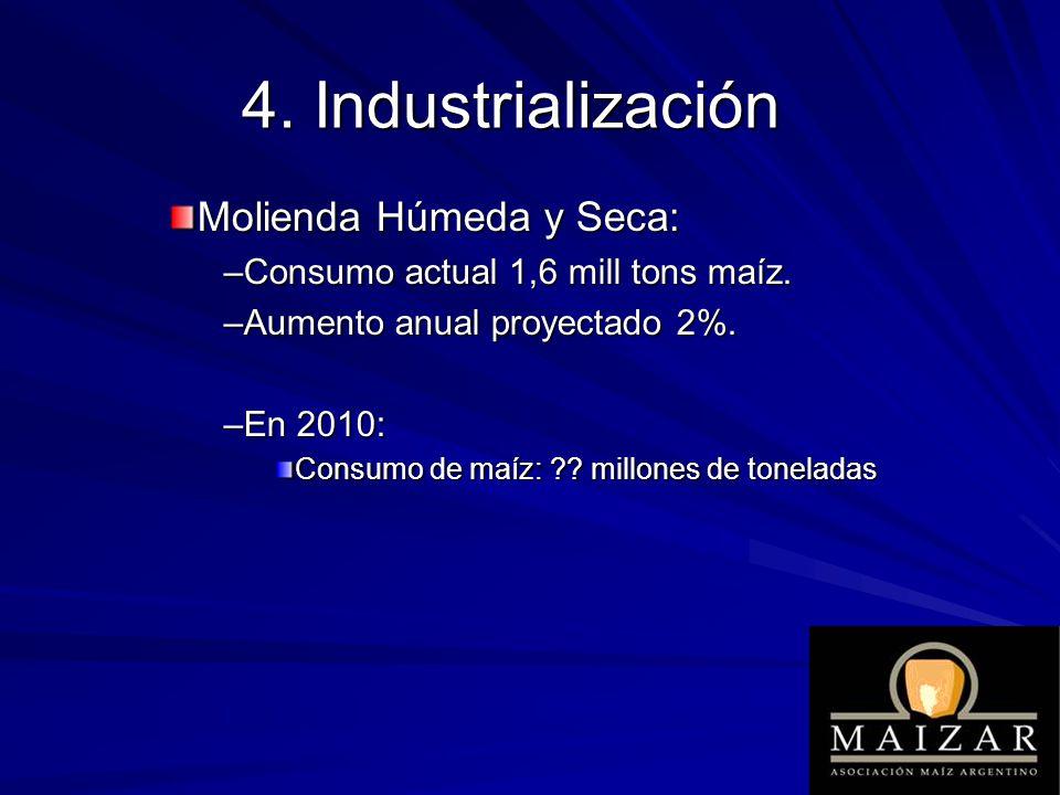 Molienda Húmeda y Seca: –Consumo actual 1,6 mill tons maíz. –Aumento anual proyectado 2%. –En 2010: Consumo de maíz: ?? millones de toneladas 4. Indus