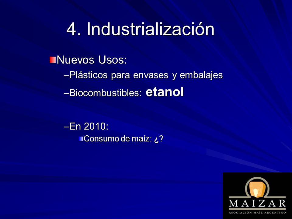Nuevos Usos: –Plásticos para envases y embalajes –Biocombustibles: etanol –En 2010: Consumo de maíz: ¿? 4. Industrialización
