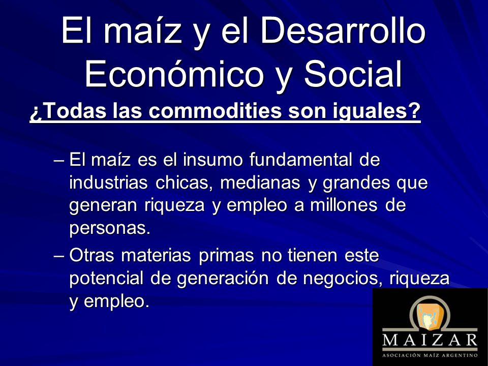 El maíz y el Desarrollo Económico y Social ¿Todas las commodities son iguales? –El maíz es el insumo fundamental de industrias chicas, medianas y gran