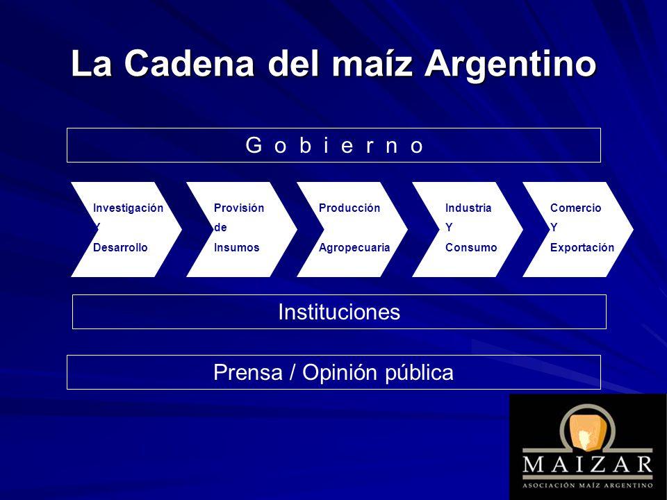 La Cadena del maíz Argentino Investigación Y Desarrollo Provisión de Insumos Producción Agropecuaria Industria Y Consumo Comercio Y Exportación Instit