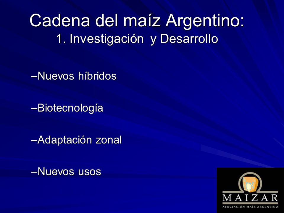 Cadena del maíz Argentino: 1. Investigación y Desarrollo –Nuevos híbridos –Biotecnología –Adaptación zonal –Nuevos usos