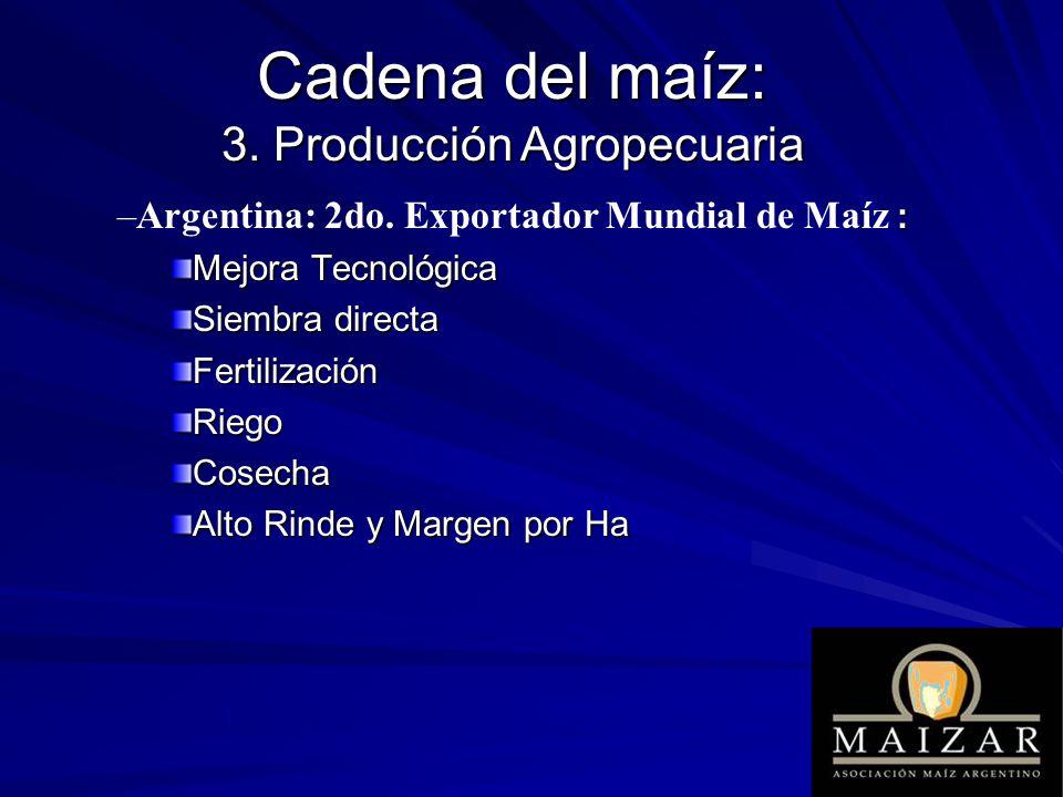 – : –Argentina: 2do. Exportador Mundial de Maíz : Mejora Tecnológica Siembra directa FertilizaciónRiegoCosecha Alto Rinde y Margen por Ha Cadena del m