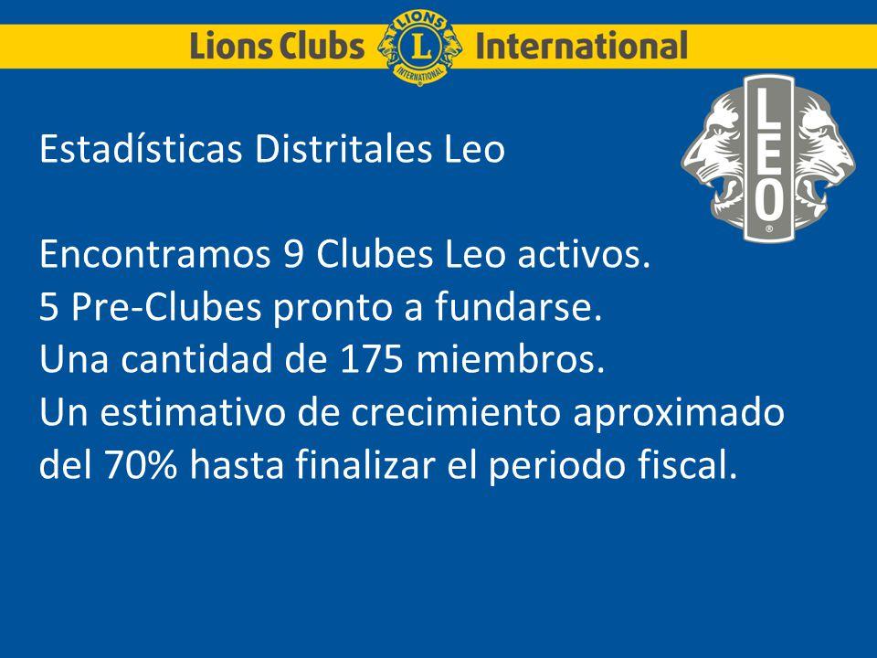 Estadísticas Distritales Leo Encontramos 9 Clubes Leo activos. 5 Pre-Clubes pronto a fundarse. Una cantidad de 175 miembros. Un estimativo de crecimie