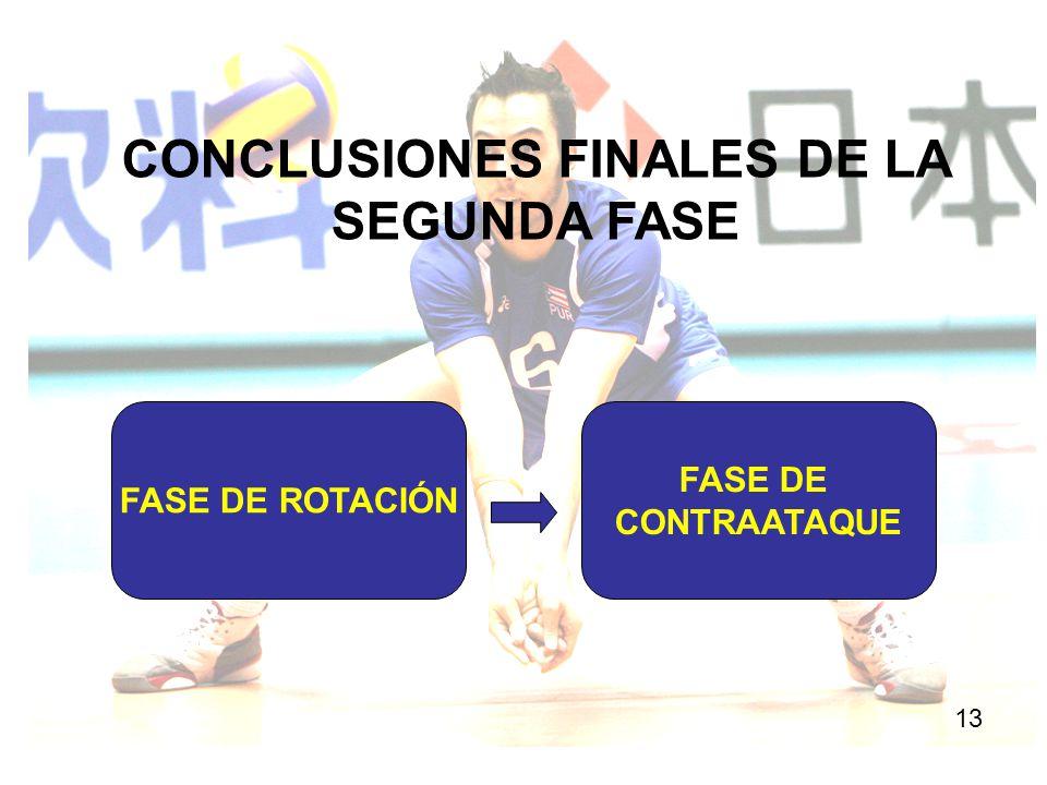 CONCLUSIONES FINALES DE LA SEGUNDA FASE 13 FASE DE ROTACIÓN FASE DE CONTRAATAQUE